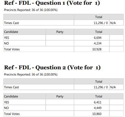 Referendum Results